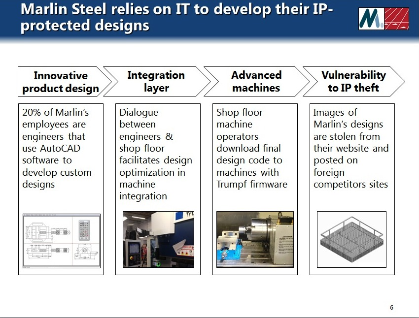 Marlin Steel relies on software to enable the design and execution of manufacturing steel wire and sheet metal material handling containers