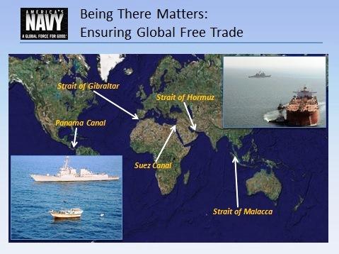 Ensuring Global Free Trade