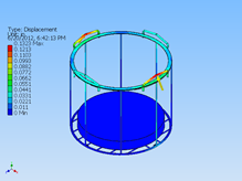 steel-wire-basket-stress-analysis-result_0_2