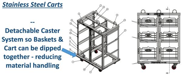 stainless-steel-carts-gun-manufacturing
