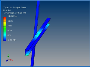 Here's a screenshot of the 1st principal stress analysis of a custom wire and sheet metal basket.