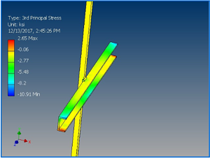 Here is a 3rd principal stress analysis screenshot.