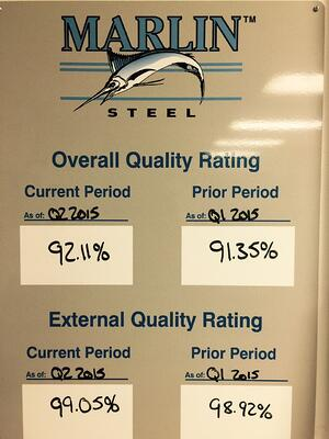 Marlin Steel is proud of its record of high quality quarter after quarter.