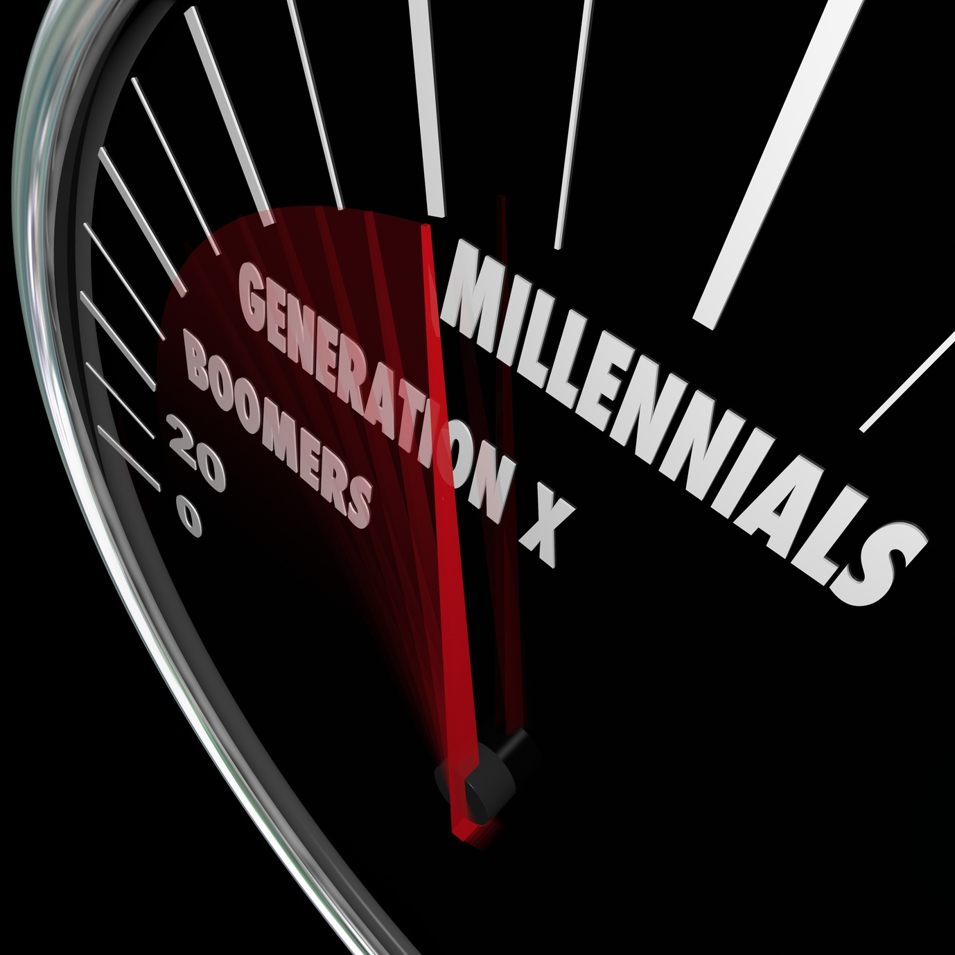3 Ways Millennials Will Influence the Future of Manufacturing