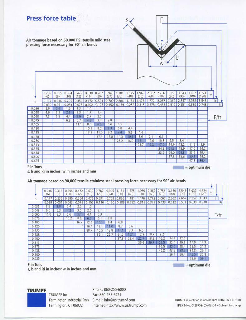 Tonnage Chart1024_1