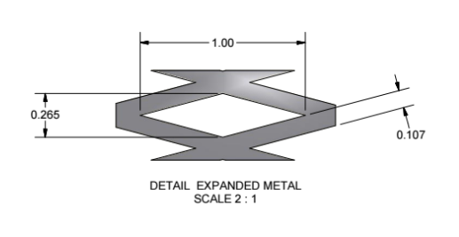 How is Expanded Metal Mesh Measured and Used?