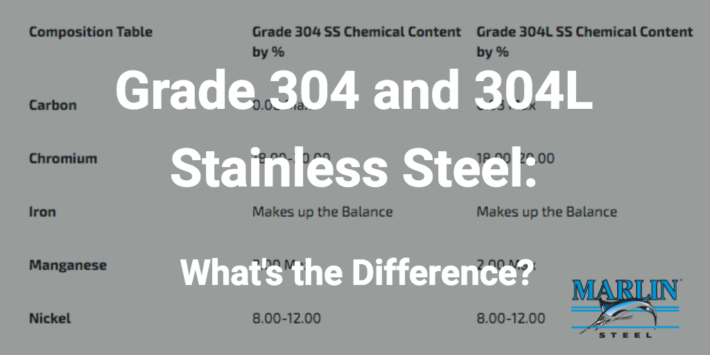 What's the Difference Between Grade 304 and 304L Stainless Steel?